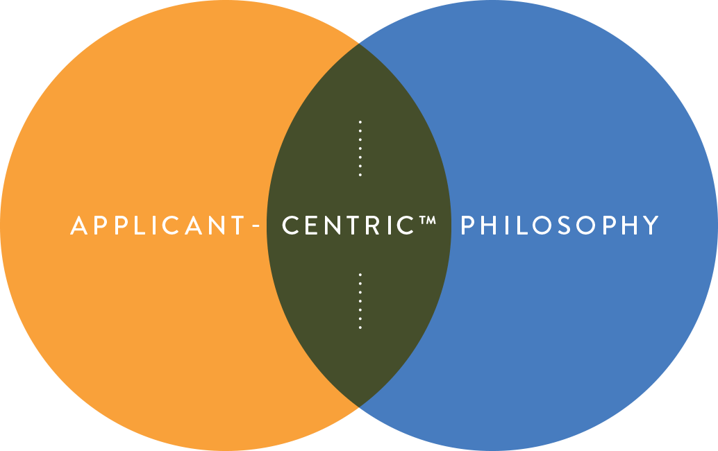 Applicant - Centric Philosophy