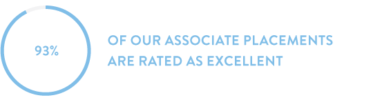 93% of our associate placements are rated as excellent
