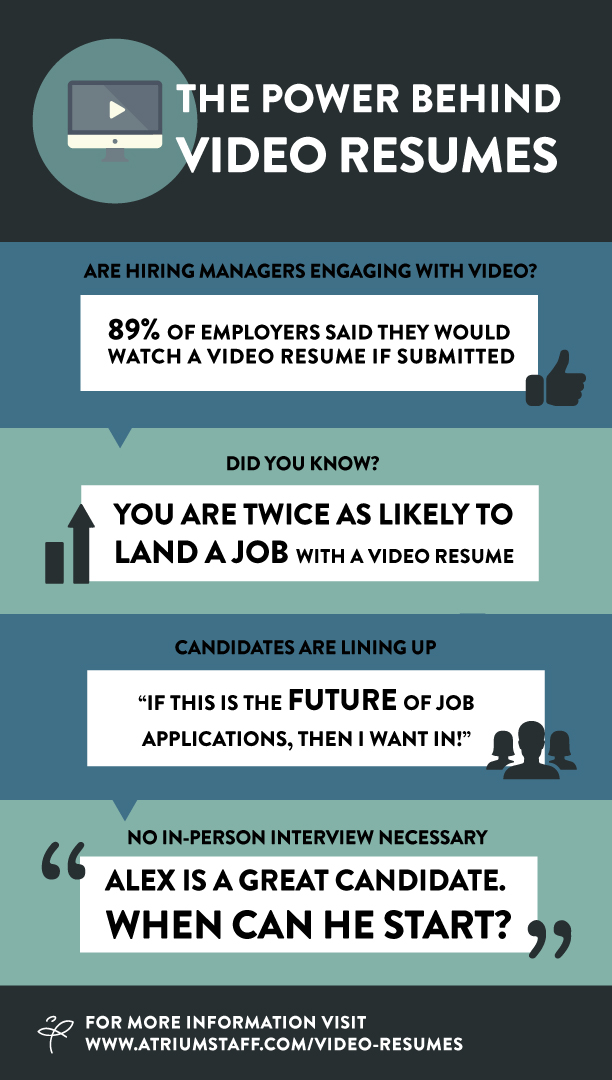 Video Resume Infographic  Video Resume