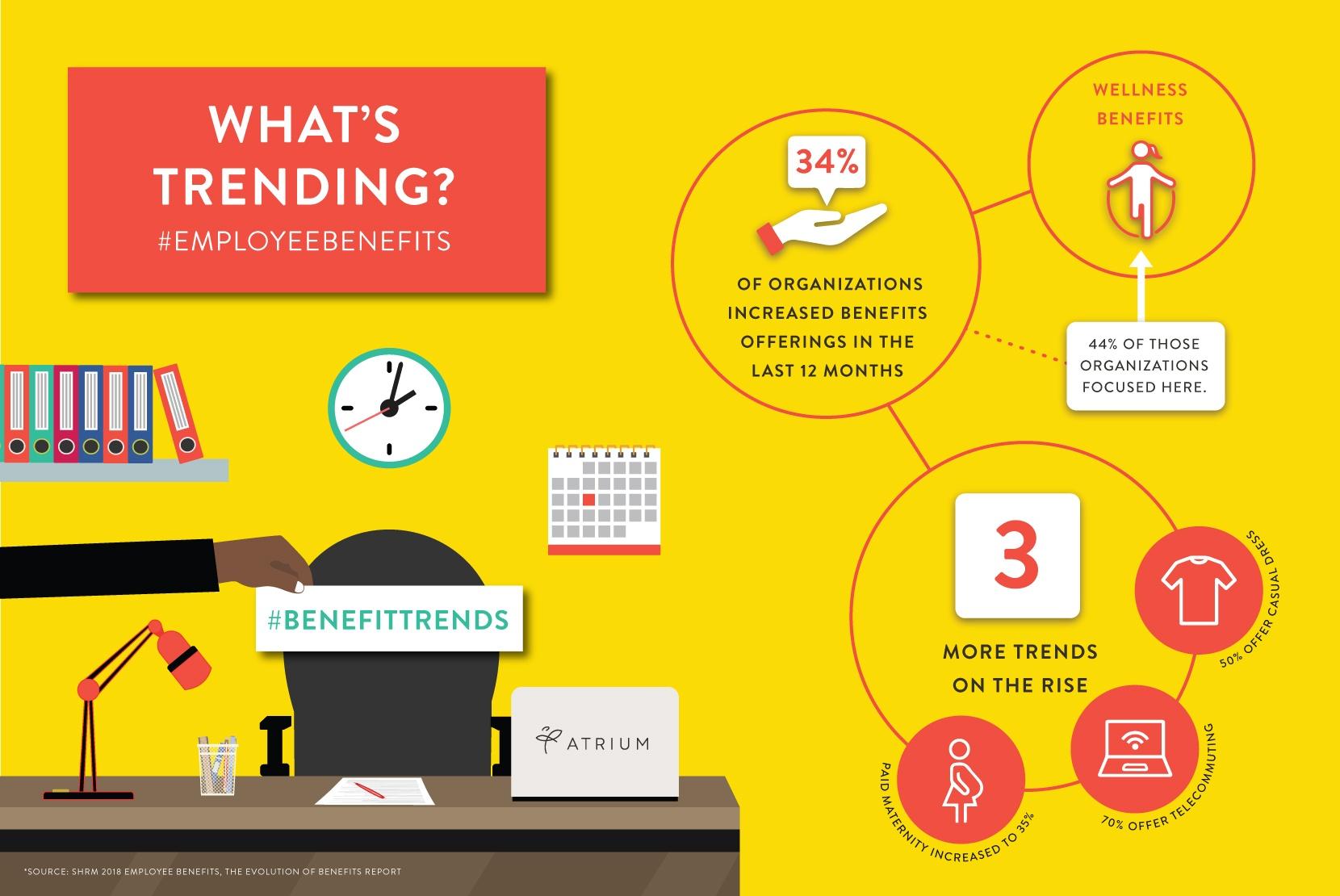 employee_benefits_infographic